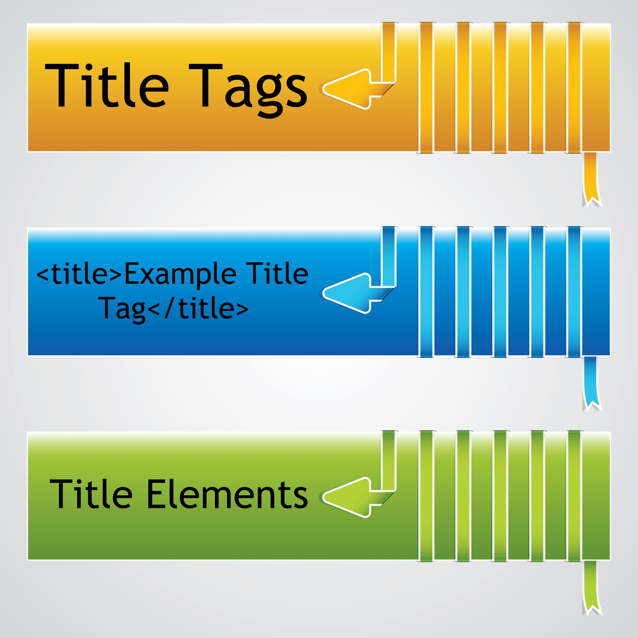 Page: Page Title Tags: Detailed Guide, Examples & Tips On Best