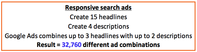 Responsive search ad maximum possible number of combinations