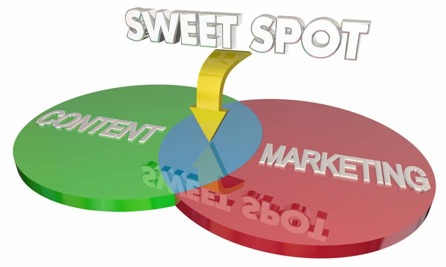 Sweet Spot Content Marketing 3d Illustration